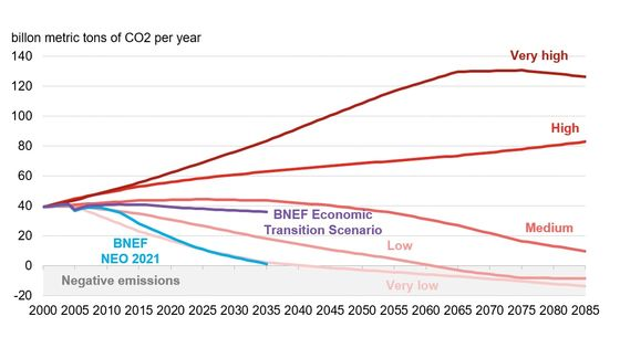 Emerging Market ESG Risks May Be Misunderstood, Report Shows