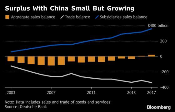 The $1.4 Trillion U.S. `Surplus' That Trump's Not Talking About