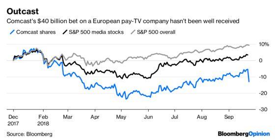 Comcast Knows What It Is. Investors Aren't So Sure.
