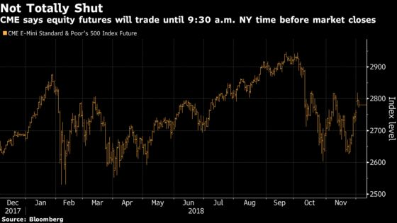 S&P 500 Futures to Trade Overnight Ahead of NYSE Wednesday Close