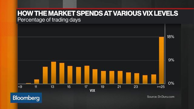 Hear No Evil, See No Evil Is the Mantra for Emerging Stocks - Bloomberg