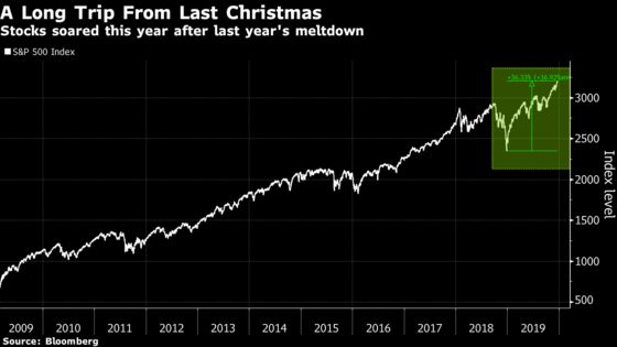 Maybe It's Time to Start Worrying About Euphoria in U.S. Stocks