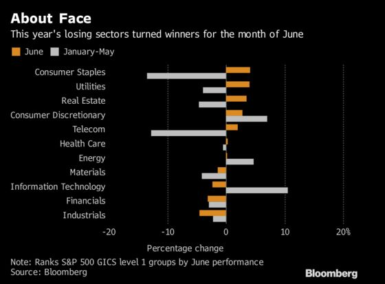 A Good Week for the S&P 500 Held More Bad News for Active Funds