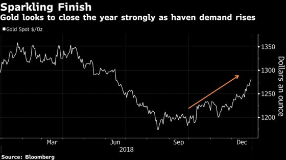 With Turmoil Rampant, Gold Targets $1,300 as Gloomy 2019 Beckons