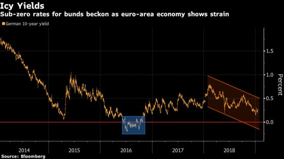 An Economic Winter Grips theEuro