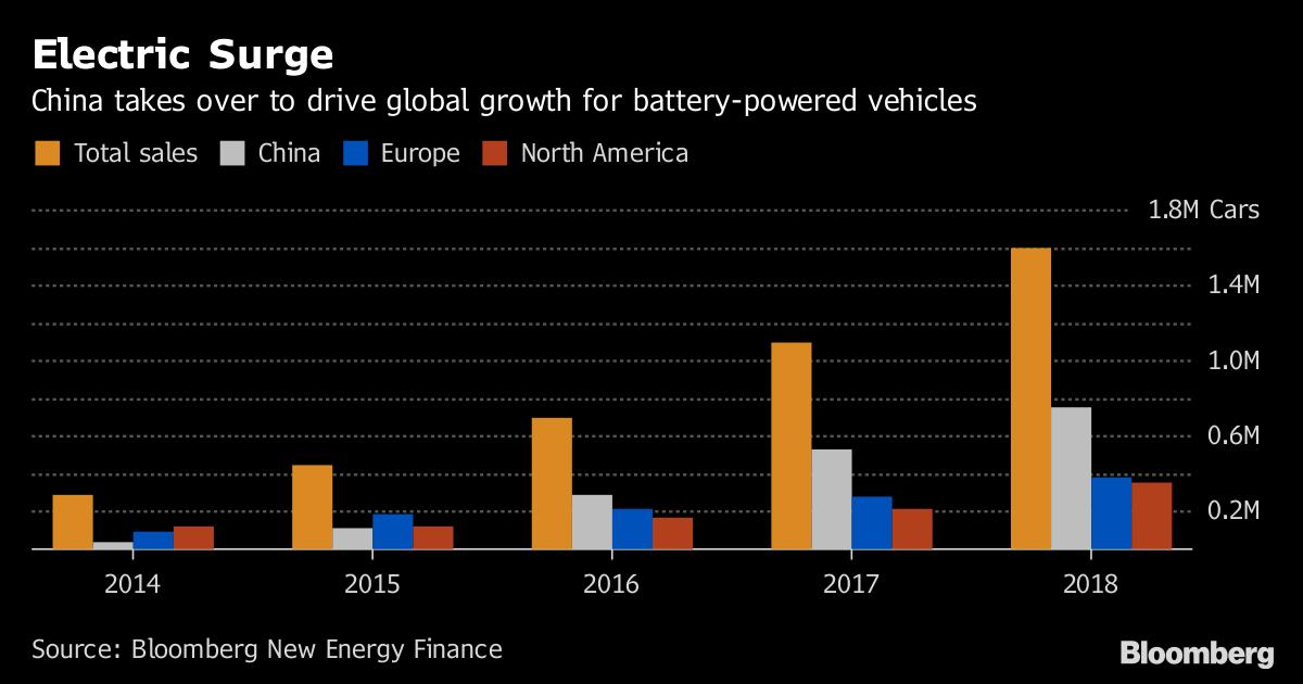 IX3 concept blazes trail for electrified core BMWs