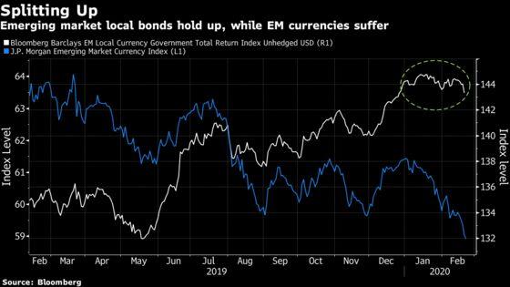 EM Bonds Offer Rare Reprieve as Investors Flee Risky Assets
