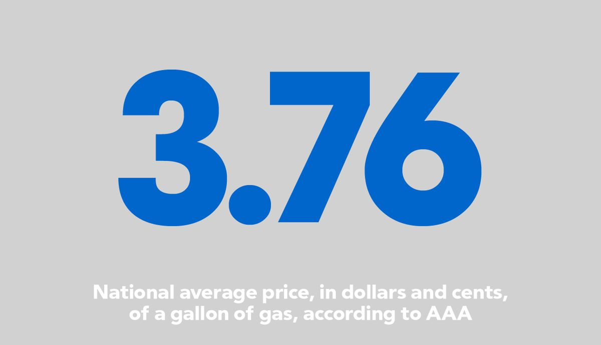 effects of rising gas prices essay Read this full essay on increase in fuel price   one of the disadvantages that  fuel hike have on us is the impact on cost of living especially on the hike in food.