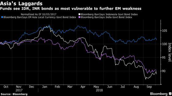 Investors Glum on Asian Sovereign Bonds as Dollar, Oil Bite