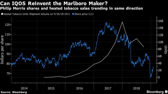 Philip Morris Rebuffed by WHO as It Tries to Rewrite Narrative