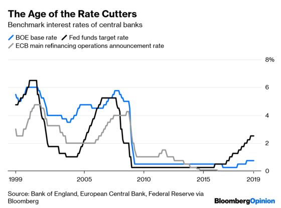 Low Interest Rates Might Be What's Hurting Growth