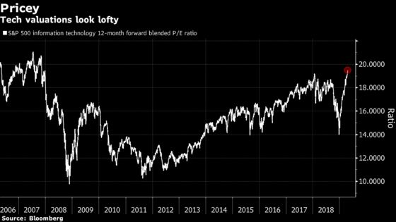 All the Stuff Bears Are Saying to Spoil the S&P 500 Record Party