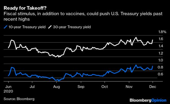 Bond Traders Dare to Bet on a Fiscal Bridge to Vaccine