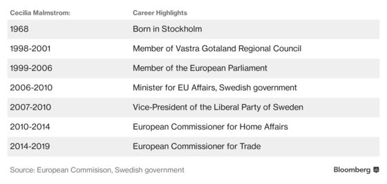 Sweden Meets Australia in Race to Lead Rich World's Thinktank