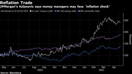 Kolanovic Warns Most Money Managers at Risk of 'Inflation Shock'