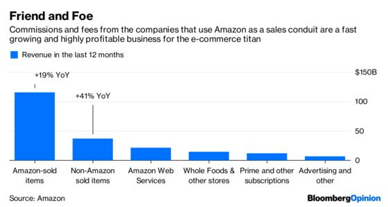 Amazon's Jekyll-and-Hyde Act Meets Its EU Match