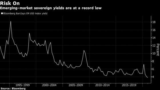African Eurobonds Set for 2021 Comeback After Missing Rush