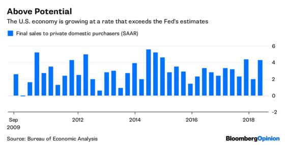 U.S. GDP Report Clears Path for Two More Fed Rate Hikes