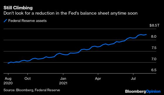 Fed's $8 Trillion Balance Sheet Will Only Grow