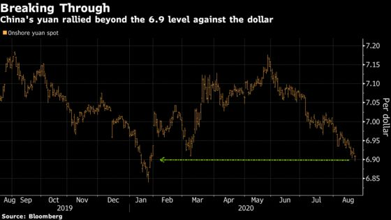 China's Yuan Gains Versus Dollar and Peers as Optimism Prevails