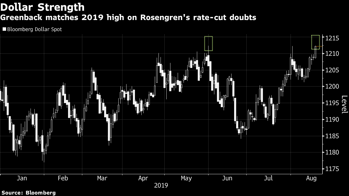 【NY外為】ドル指数が今年の高値更新、ローゼングレン氏発言受け - Bloomberg