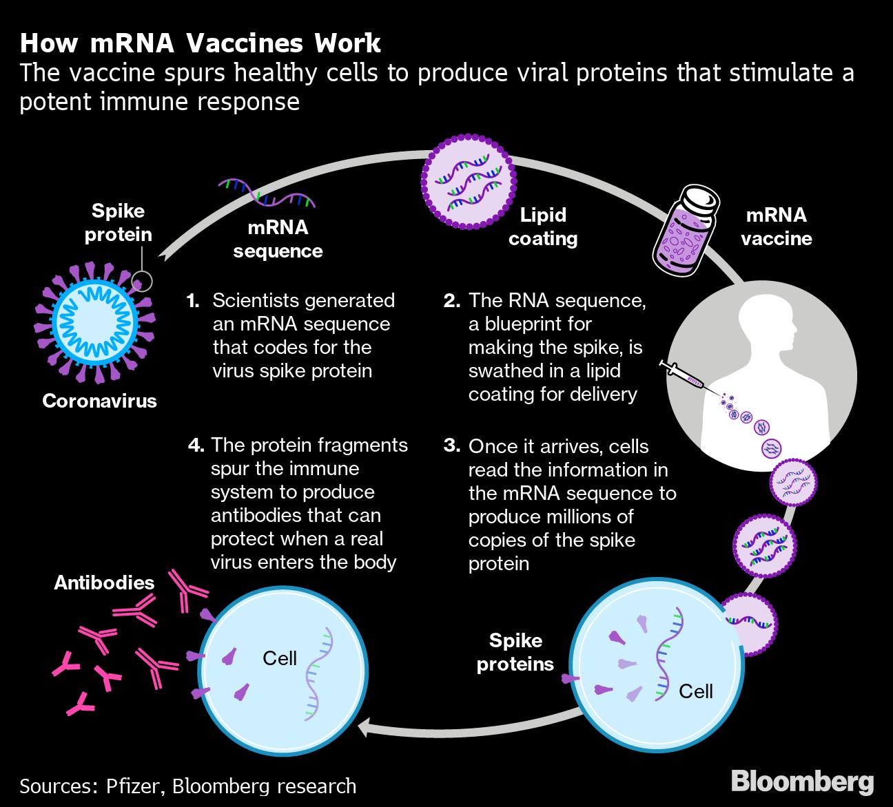 ワクチン 遺伝子 コロナ