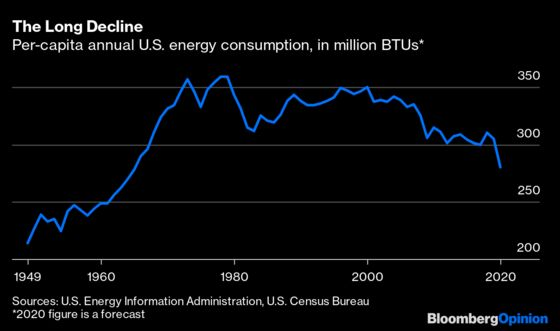 Hey, Energy, We're Kind Of Over You