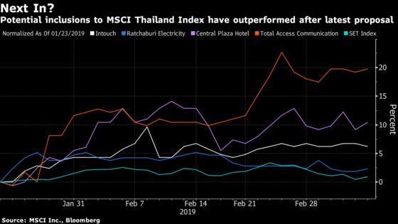 A Billion-Dollar MSCI Trade That Nobody Is Really Looking At