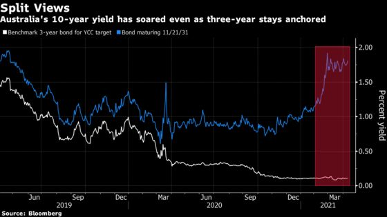 Bond Traders Face Reflation Fight That Will Echo Around World