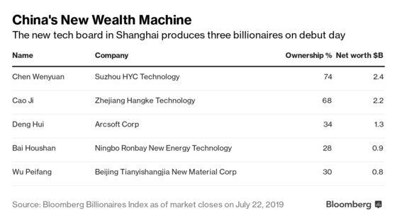Next China: Back on Track