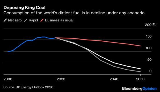 The World May Need A Bad Bank For Coal