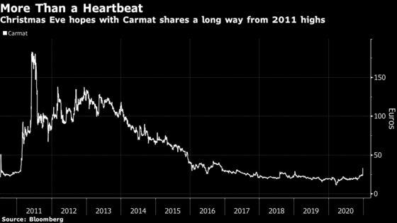 European Regulators Approve Sales of First Artificial Heart