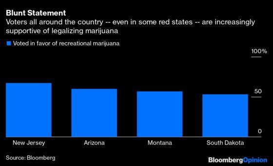 Can Marijuana Help Biden Heal a Divided Nation?