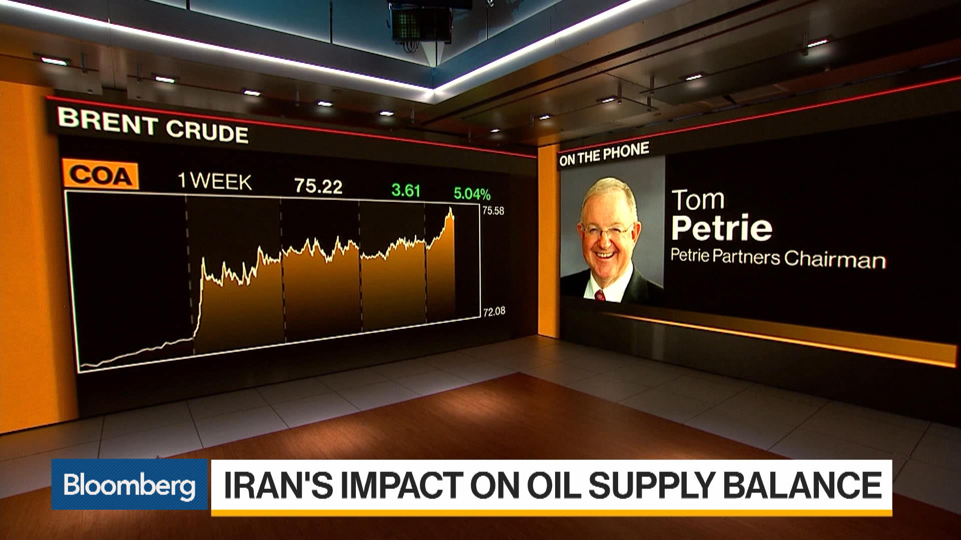 Iran's Oil Market Impact to Be More Than Expected, Petrie Says
