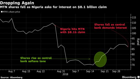 MTN Faces Mounting Pressure From Nigeria on $8 Billion Claim
