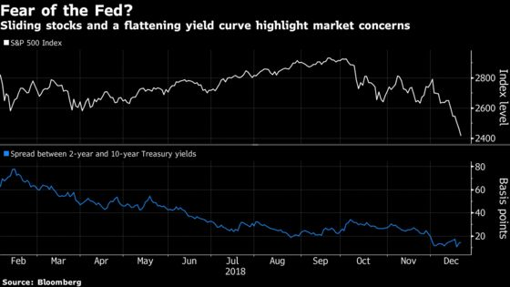 A Vocal Minority Is Echoing Trump's Concern About Fed Tightening