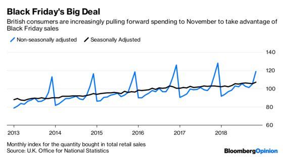 Sorry, Britain, the Retail Grinch Still Lurks