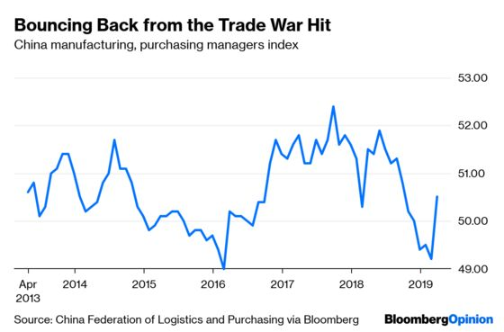 Trump's Trade War With China Doesn't Look Like a Win