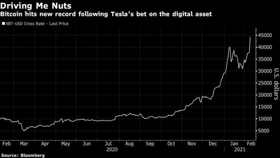 Crypto Comes to S&P 500 Via Tesla's $1.5 Billion Bitcoin Bet