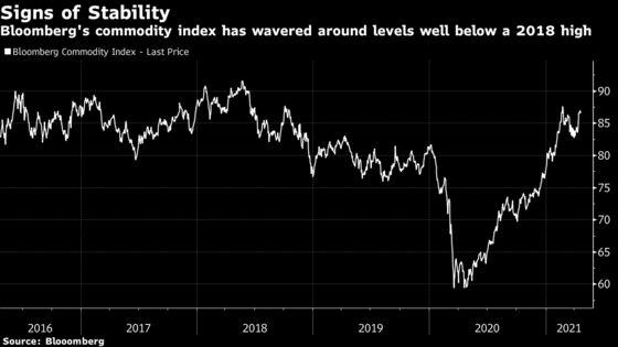 Inflation Stalks Emerging Bonds, Stoking Demand for Refuge