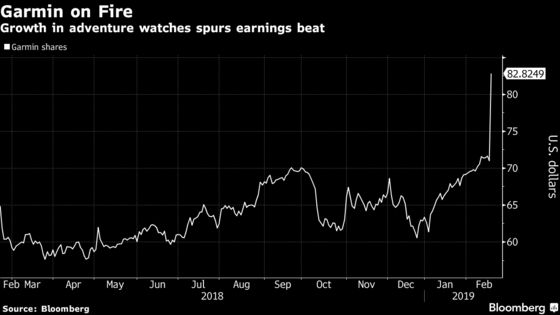 Garmin Surges to 11-Year High as Smartwatches Are 'on Fire'
