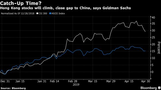 Goldman Sees China Stocks in Hong Kong Catching Up to A-Shares