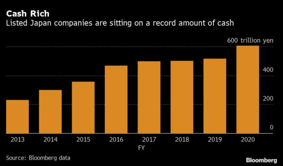 Cash Piles, Hostile Bids Set Stage for a Wild Japan M&A Year