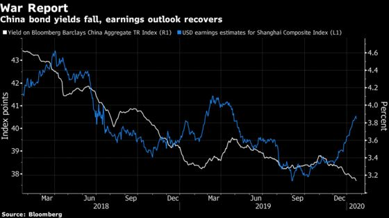 Trade War Is 2 Years Old But China Escapes With Flesh Wound