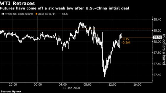 Oil Eases Losses After U.S., China Sign Phase One of Trade Deal
