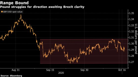 Pound Traders Mute Brexit Talks Noise Until 'Real Deadline'