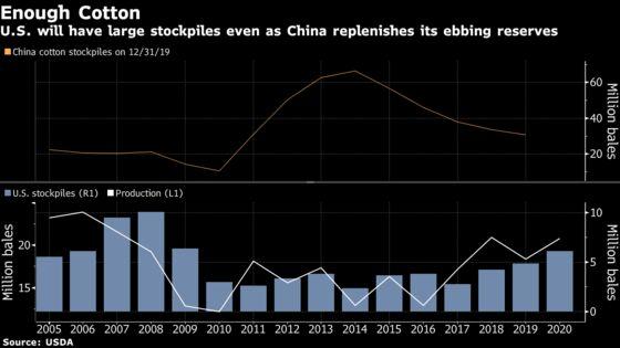 Big Reads on Economics: Trade War Madness Puts World on Thin Ice