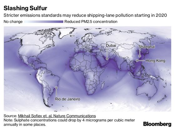 How the Cargo Industry Is Cleaning Up Its Filthy Act