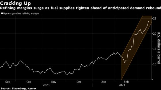 Oil Advances With Signs Emerging of Fuel Consumption Rebound