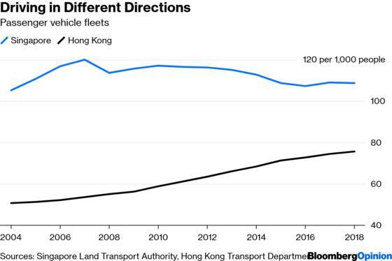 A Self-Driving Fix fora Population Problem